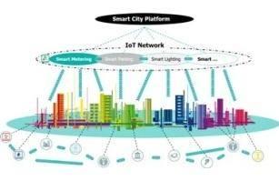 Accessing the Internet of Things with Diehl Metering